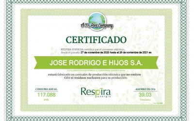 Certificado Respira Energía